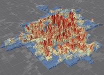 Land Use Diversity and Value Analytics-Lubbock