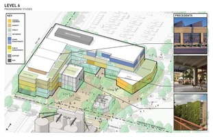 Concept designs presented for new McKinney Community Complex